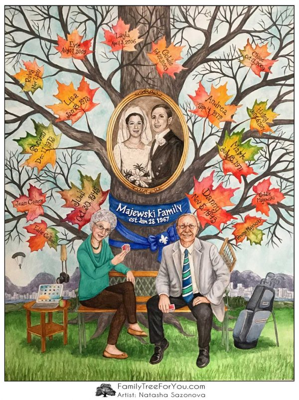 Custom humorous family tree painting