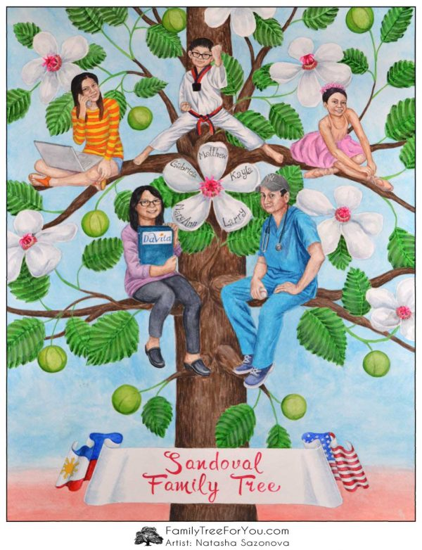 Family Tree Painting As A Creative 50th Birthday Gift For Boss Gifts Female Archives Paintings