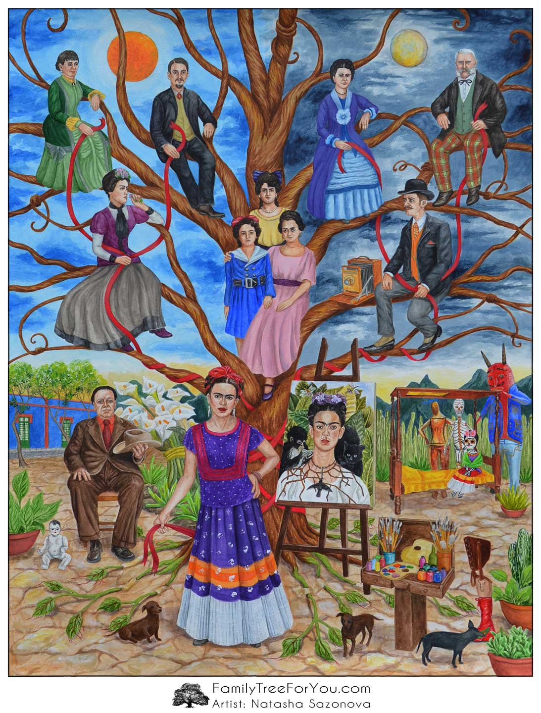 Frida Kahlo's custom family tree painting