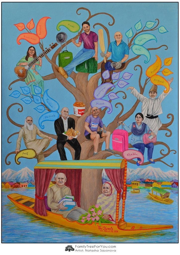 Hand-painted family tree art personalized for a Pakistani family of 10