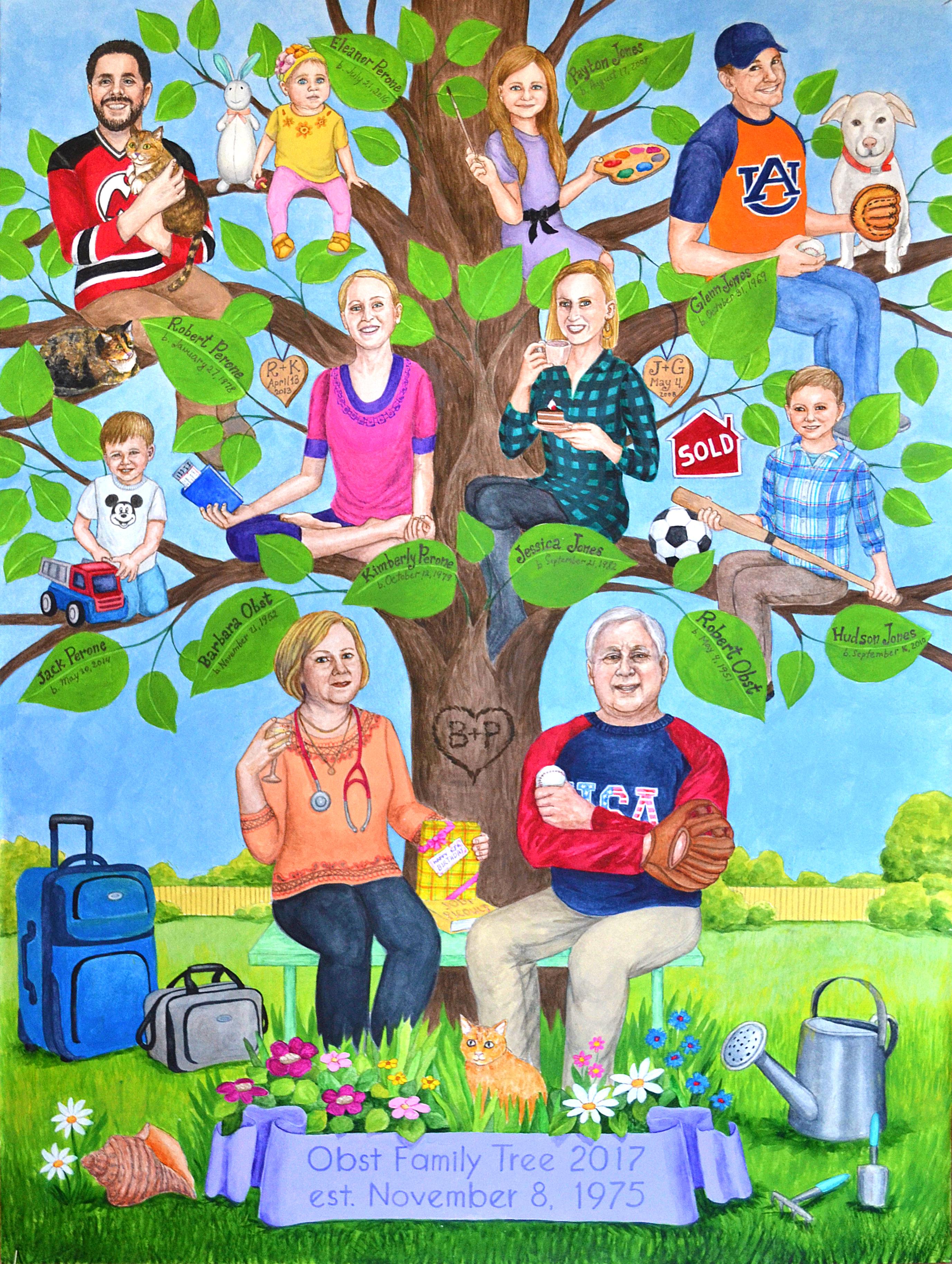 Custom Family Tree Art